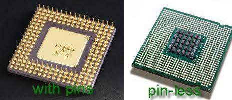 Parts of system unit - Processor