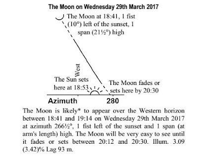 Nisan new moon 5777 viewing map from Israel