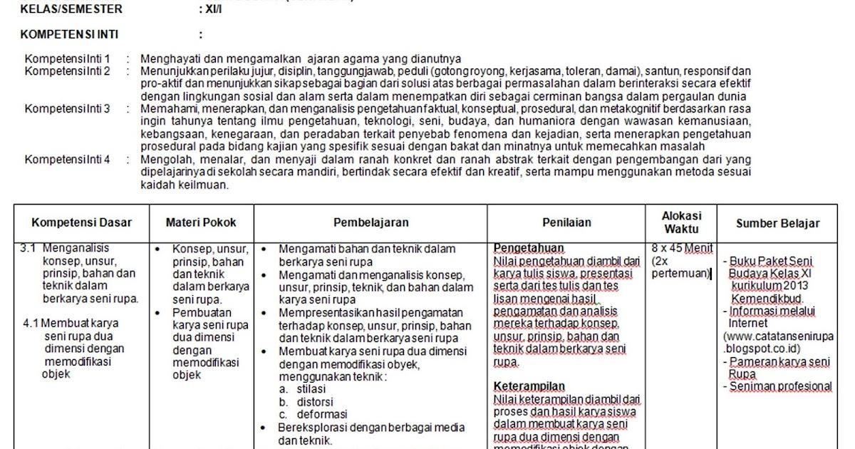 Contoh Kritik Karya Seni Rupa Deskripsi - Modif 3
