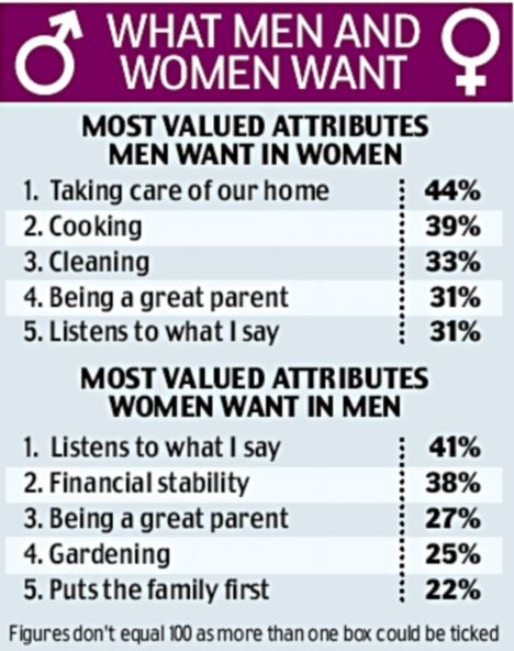 things guys want to know about girls