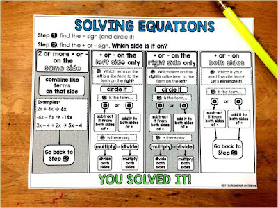 Solving equations with a graphic organizer that helps students see what steps to take