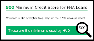FHA Foor credit Home Loan-Dont Let Bad Credit Stop You