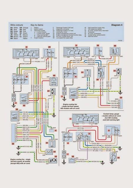 peugeot 206 fan wiring wiring diagramsPeugeot 206 Wiring Diagrams Prepost Heating Engine Cooling Fan #11