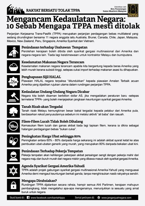 Kesan buruk Perjanjian TPPA pada ekonomi negara, keburukan Perjanjian TPPA terhadap rakyat, kelemahan, kekurangan dan kerugian Malaysia sertai perjanjian TPPA