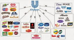 dunia desain grafis unilever antara produk makanan dan