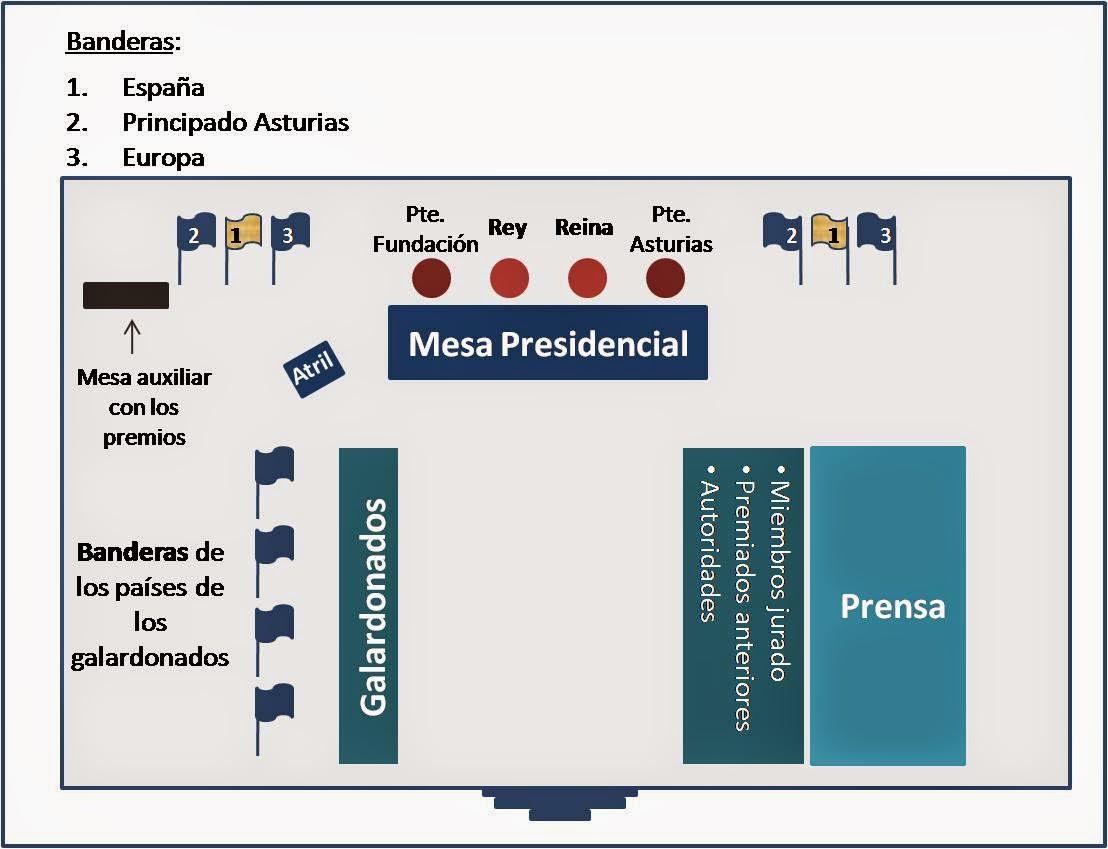 Comunica Con Estilo - Imagen, Protocolo, Eventos