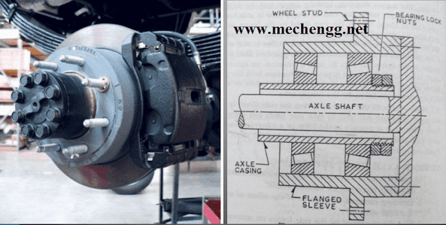 machine elements in mechanical design 5th edition solution manual pdf