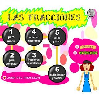 http://ntic.educacion.es/w3//recursos/primaria/matematicas/fracciones/menu.html