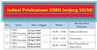 Jadwal USBN SD 2019 Sesuai POS USBN Terbaru