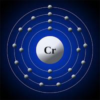 Krom atomu ve elektronları