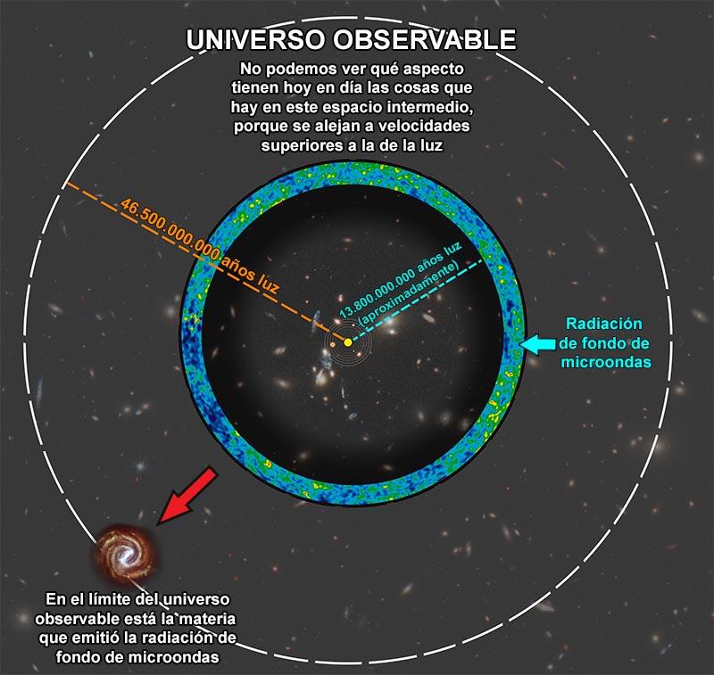 Cómo es el universo: finito o infinito? – Ciencia de Sofá