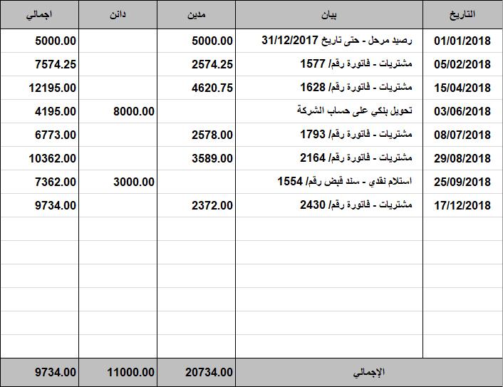 Excelawy كشف حساب عميل Excel