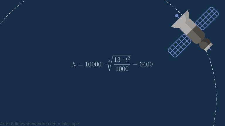 Wallpaper matemático 16: Satélite