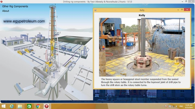 Drilling, Drilling Rig, software,
