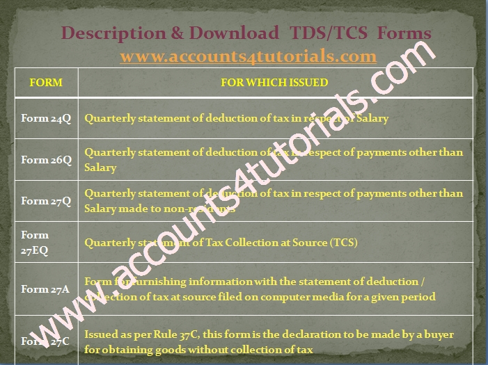 Nsdl e-governance infrastructure limited e-tutorial on tds/tcs.