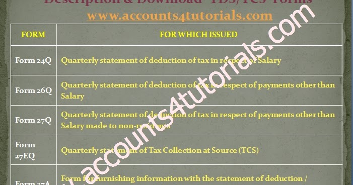 Guide to e-filing tds returns on cleartds.