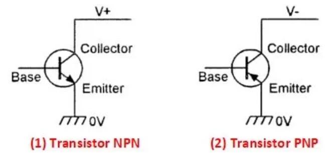 transistor NPN dan transistor PNP