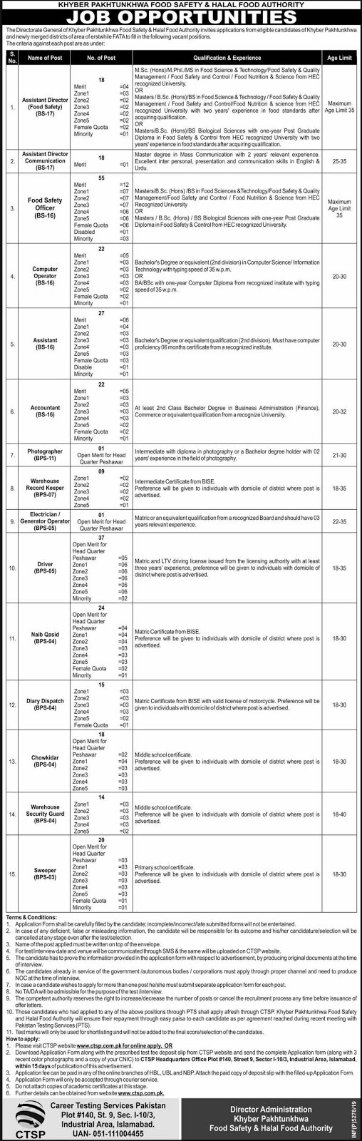 Khyber Pakhtunkhwa Food Safety & Halal Food Authority Jobs January 2020 (301 Posts)