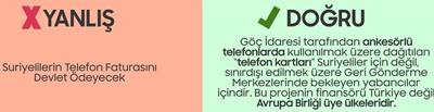 Suriyelilerin Telefon Faturalarını Biz Mi Ödüyoruz