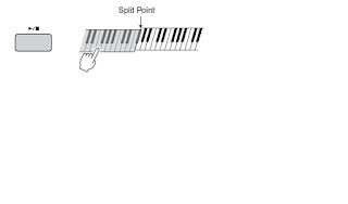 Cara memainkan Pattern DJ menggunakan Keyboard Yamaha PSR E443