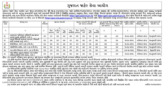 GPSC Recruitment for Child Marriage Prevention Officer, Principal & Various Others Posts 2018