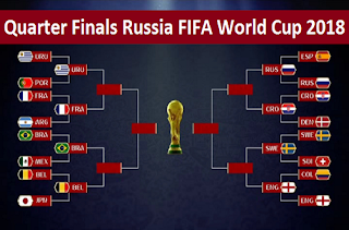 Schedule Quarter Finals Match Russia FIFA World Cup