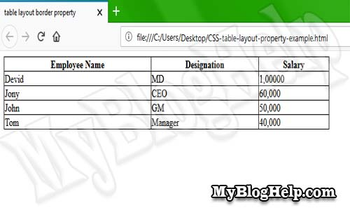 CSS table layout property