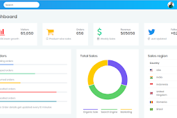 Free Admin Template STAR ADMIN with Bootstrap 4