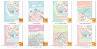 Buku Kurikulum 2013 untuk SD Kelas 1
