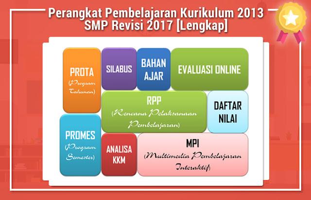 Perangkat Pembelajaran Kurikulum 2013 SMP Revisi 2017 [Lengkap]