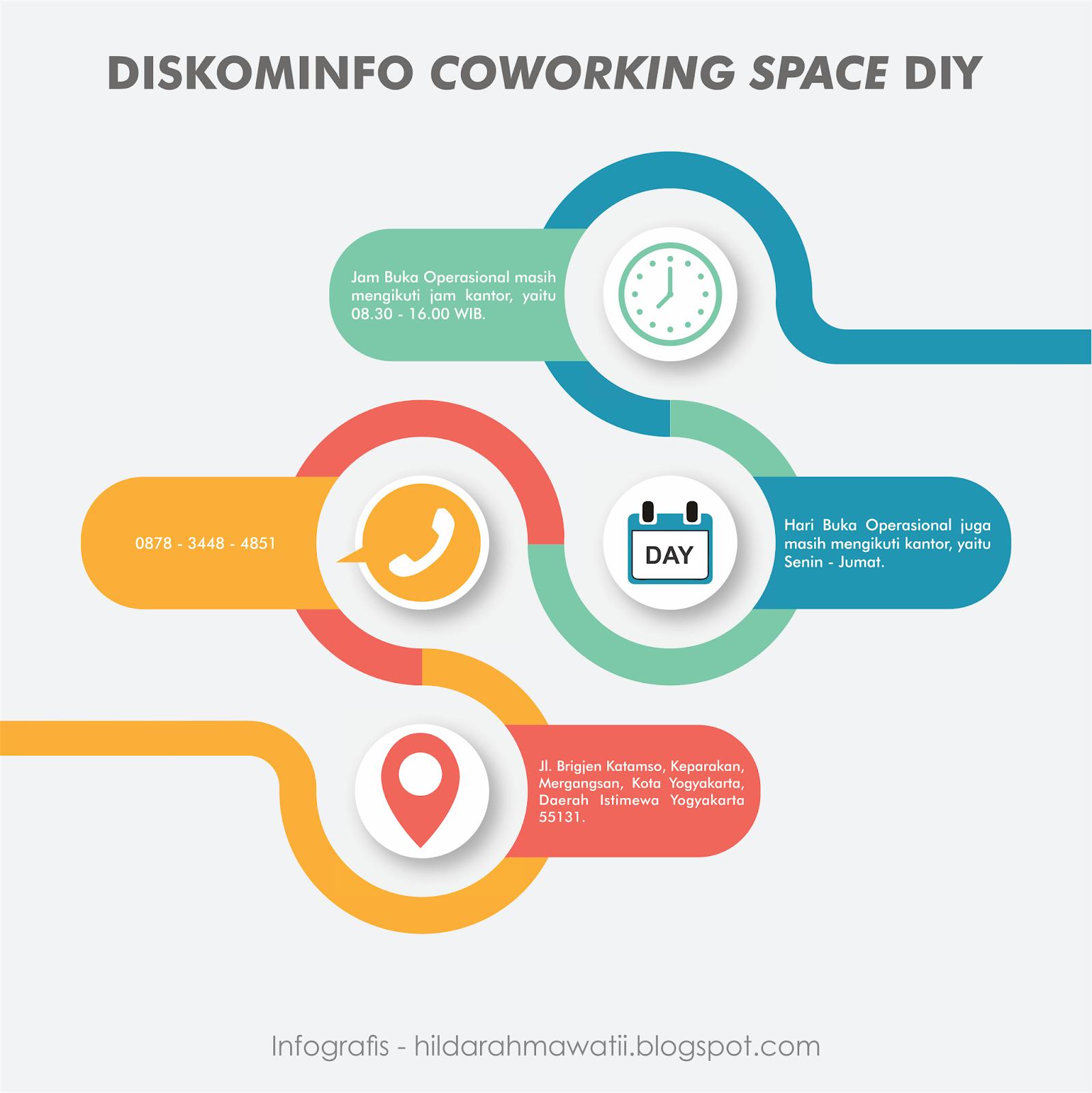 JURNAL #66_ Berbagi Ruang Coworking Space : Berbagai