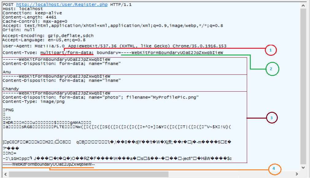 Knowledge Sharing   : multipart/form-data: HTML file upload