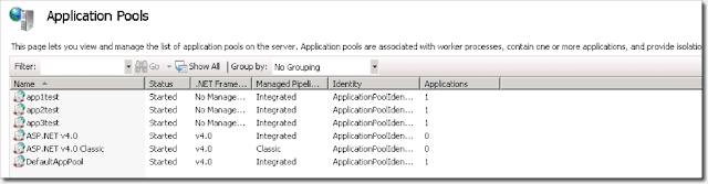 How to Create IIS Websites with PowerShell Script - TECHSUPPORT