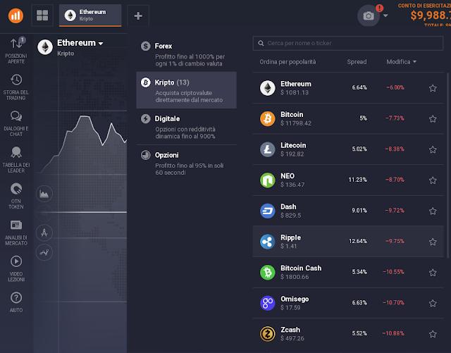 Come si selezionano le valute digitali su IQ Option