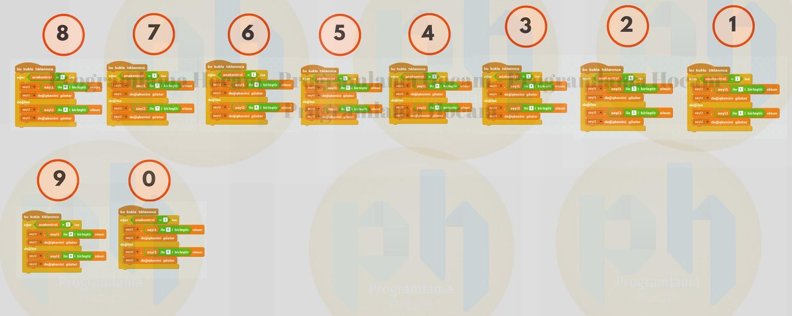 hesap makinası buton kodları