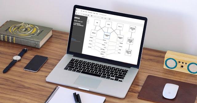 MetaMap 用系統思考法工具畫圖表:整理好複雜考試理論重點