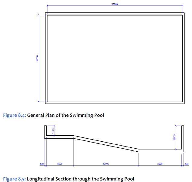 Structural Design Of Swimming Pools And Underground Water Tanks Structville