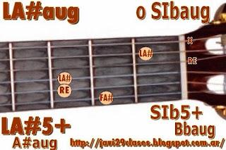 acorde guitarra chord LA#aum o SIbaum = LA#5+ o SIb5+