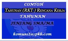 Contoh Rencana Kerja Tahunan (RKT) SMA/MA Tahun 2018