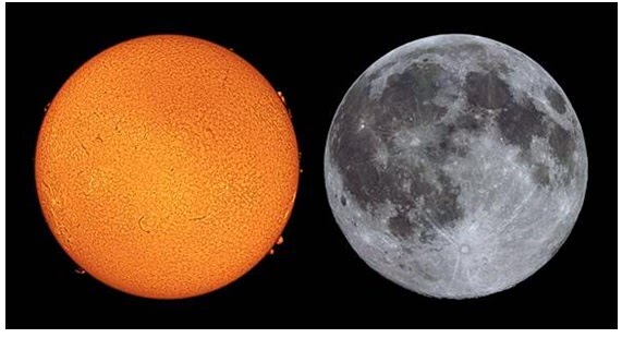 The Size of The Sun & Moon Proves A Flat Earth | IGN Boards