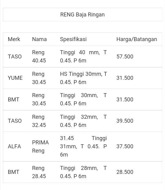 harga baja ringan per batang murah daftar rangka 2020