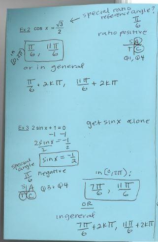 Beautiful Math: Solving Trigonometric Equations In PreCalculus part one