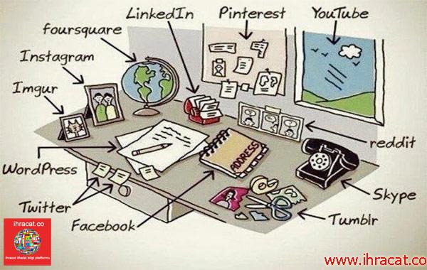 şirketler için sosyal medya kullanımı