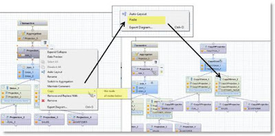 SAP HANA Impact Analysis and Refactoring of Calculation Views