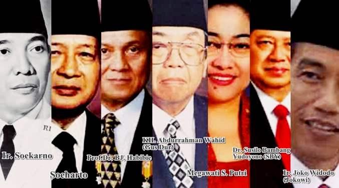 Image Kata motivasi dari presiden Indonesia