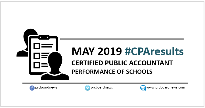 May 2019 CPA board exam result: performance of schools