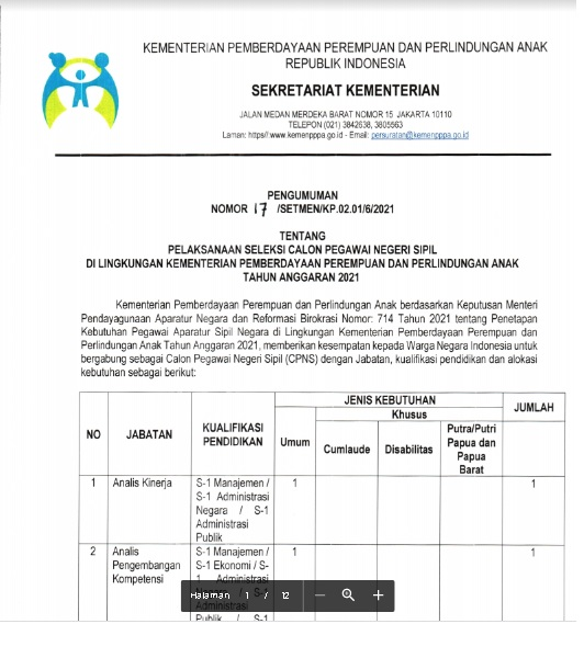 Penerimaan CPNS Kementerian Pemberdayaan Perempuan dan Perlindungan Anak Tahun 2021