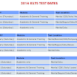 2014 IELTS Test Dates