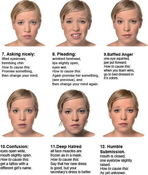 10 Common Facial Expressions Explained