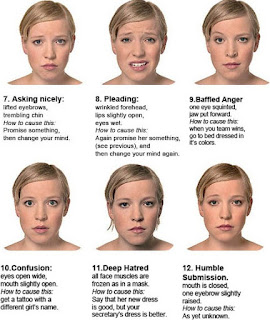 Meanings of Body Language of Men & Women | Sweet Additions